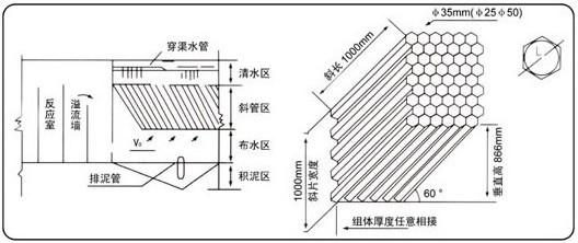 蜂窝斜管安装示范.jpg